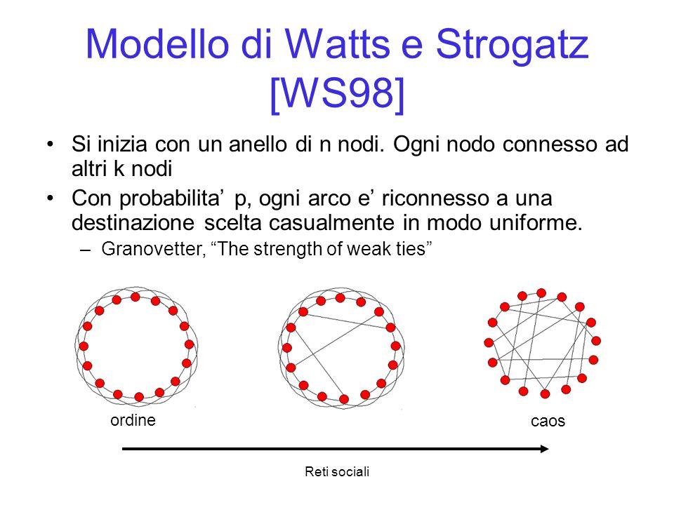 Modello di Watts e Strogatz [WS98]